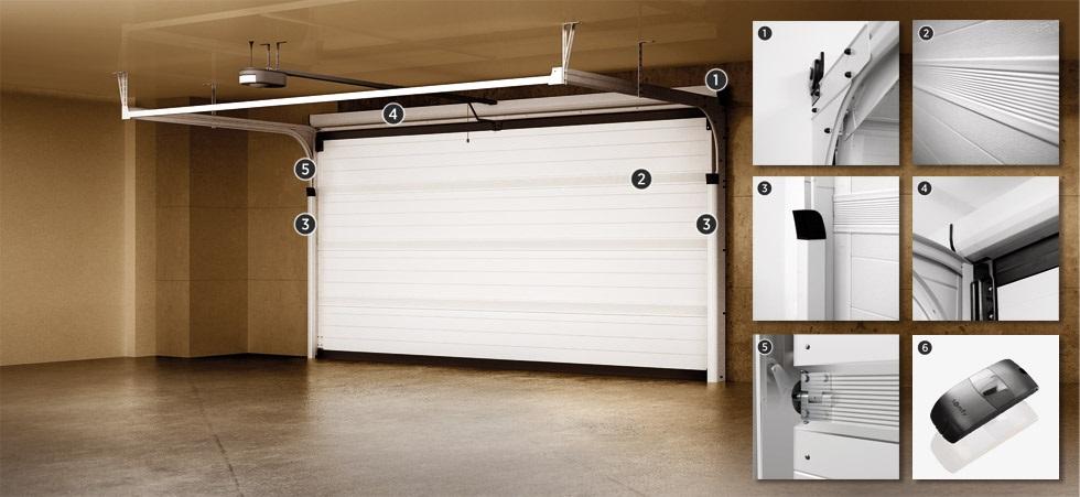 bramy segmentowe garażowe rzeszów